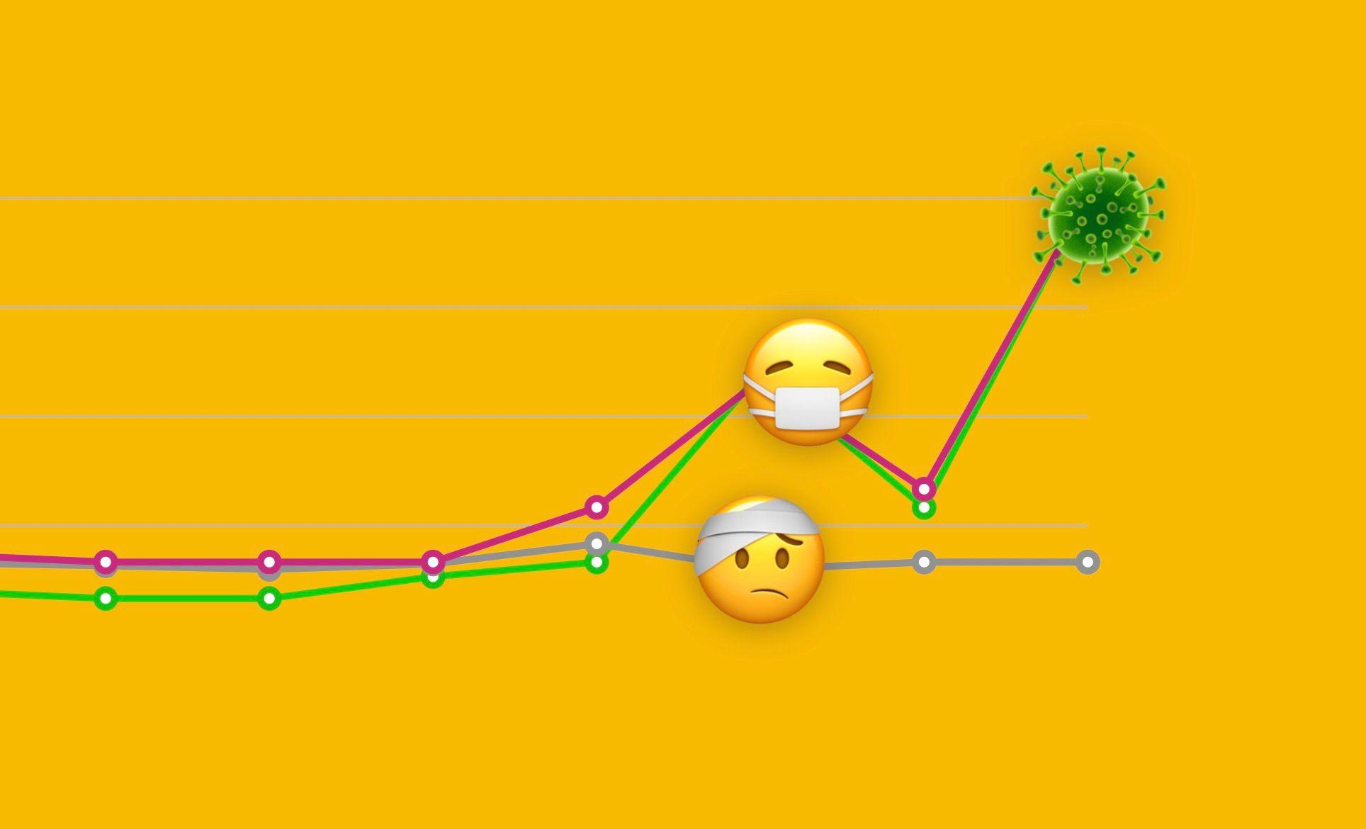 Spread of the Coronavirus Emoji
