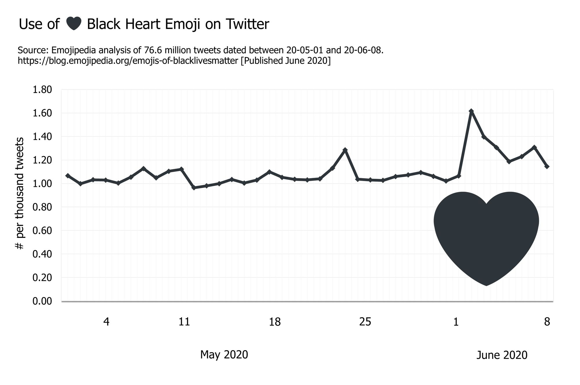 Emojipedia-Black-Lives-Matter---Black-Heart-1