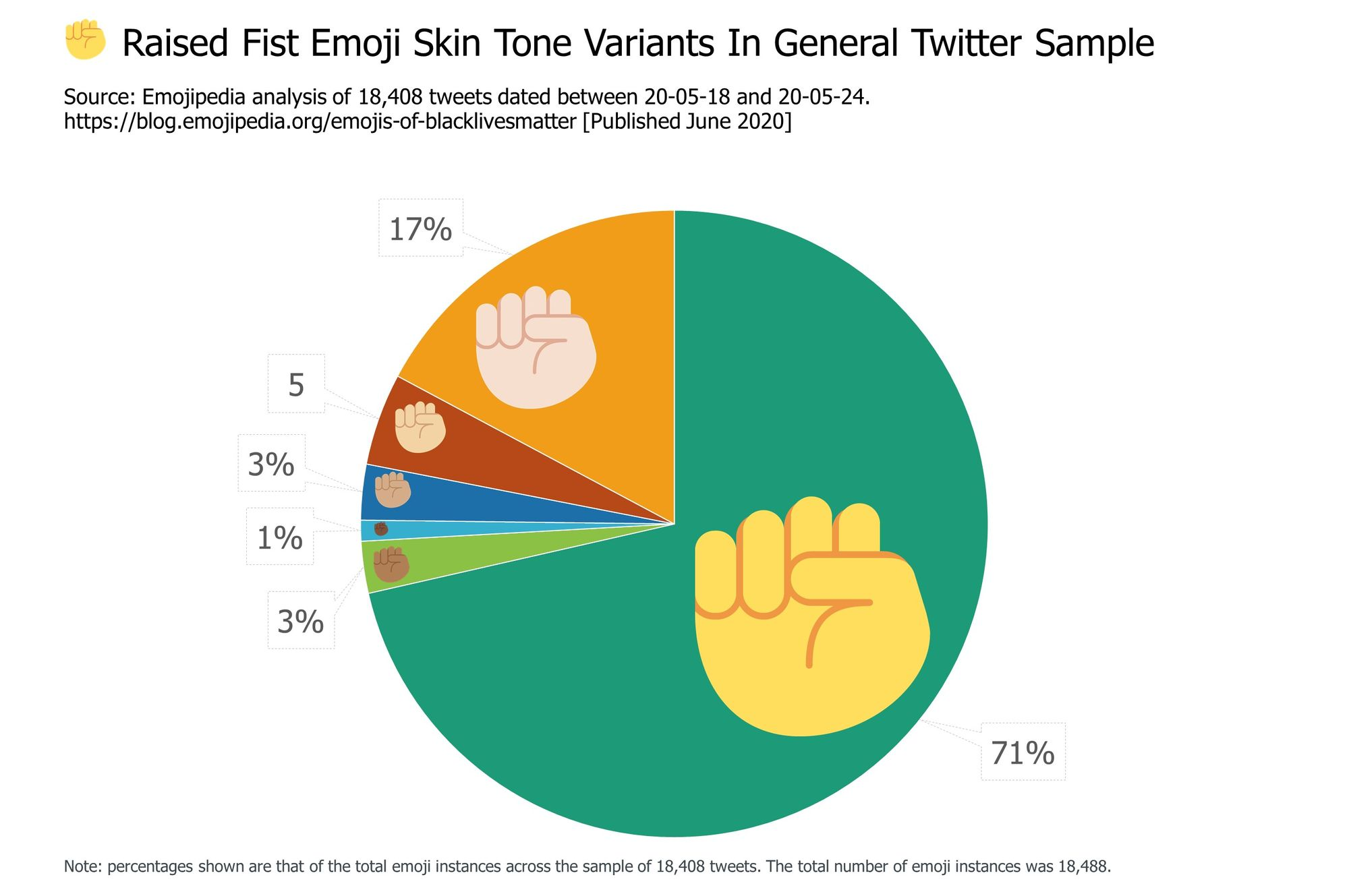 Emojipedia-Black-Lives-Matter---Raised-Fist-Emoji-Skin-Tone-Variants-In-General-Twitter-Sample