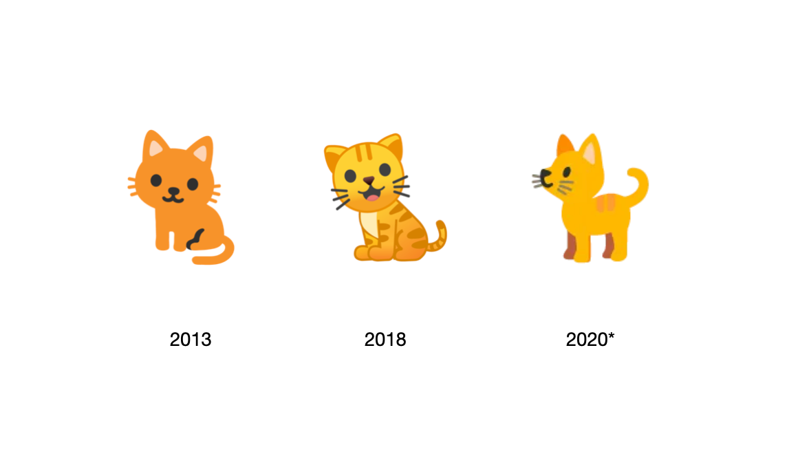 android-11-cat-emoji-progress-emojipedia