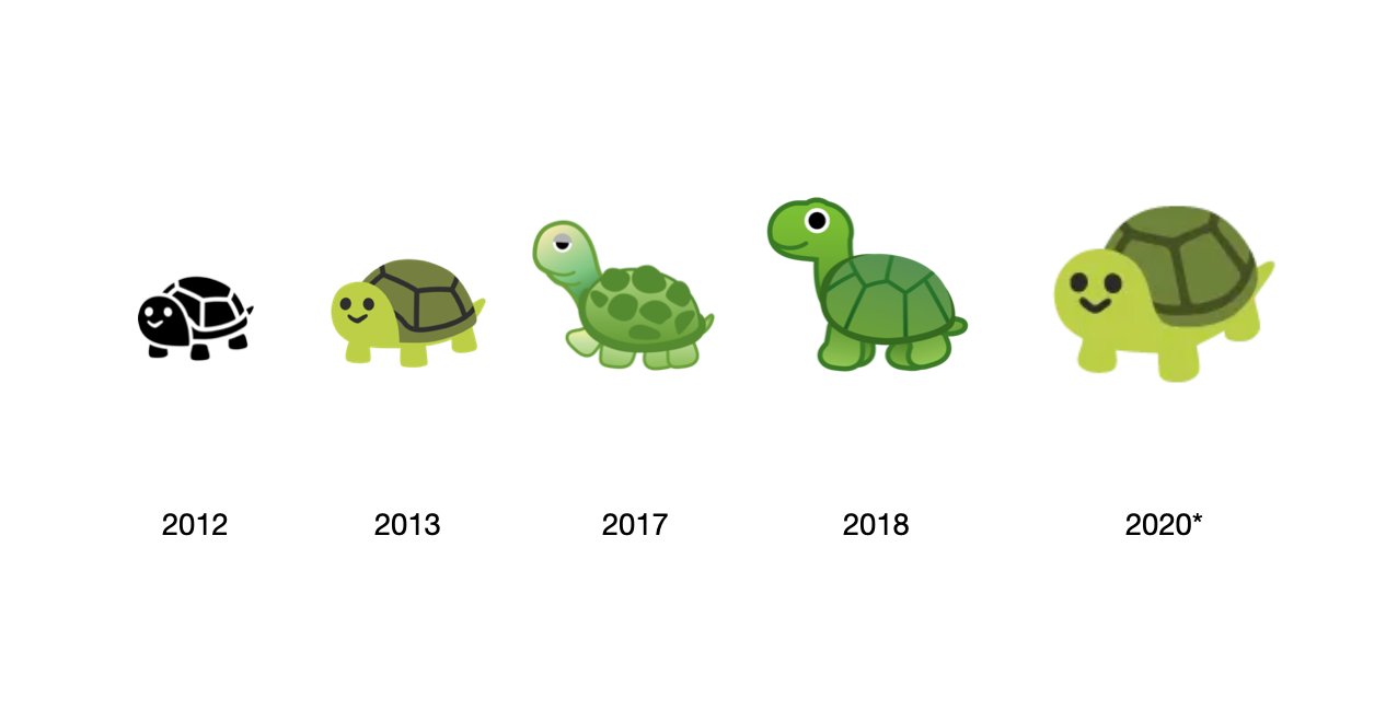 android-11-turtle-emoji-progress-emojipedia