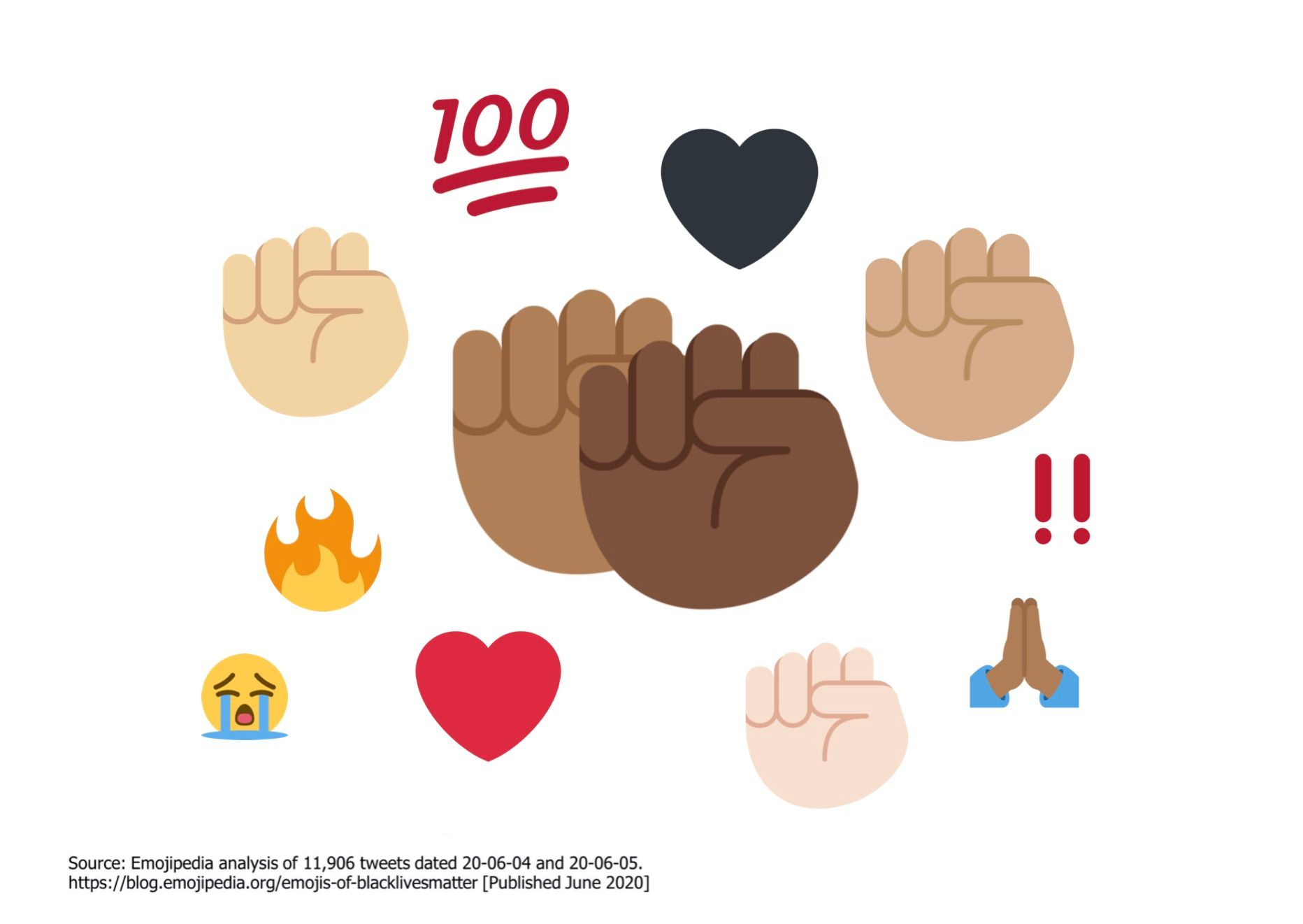 black-fist-related-emojis-emojipedia