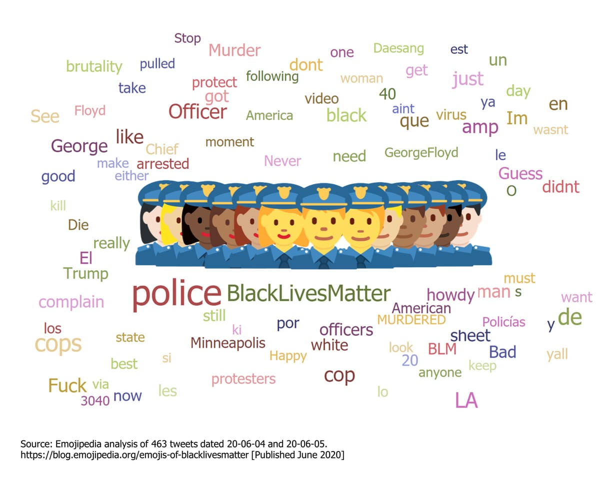 black-lives-matter-police-officer-emoji-word-cloud-emojipedia-analysis