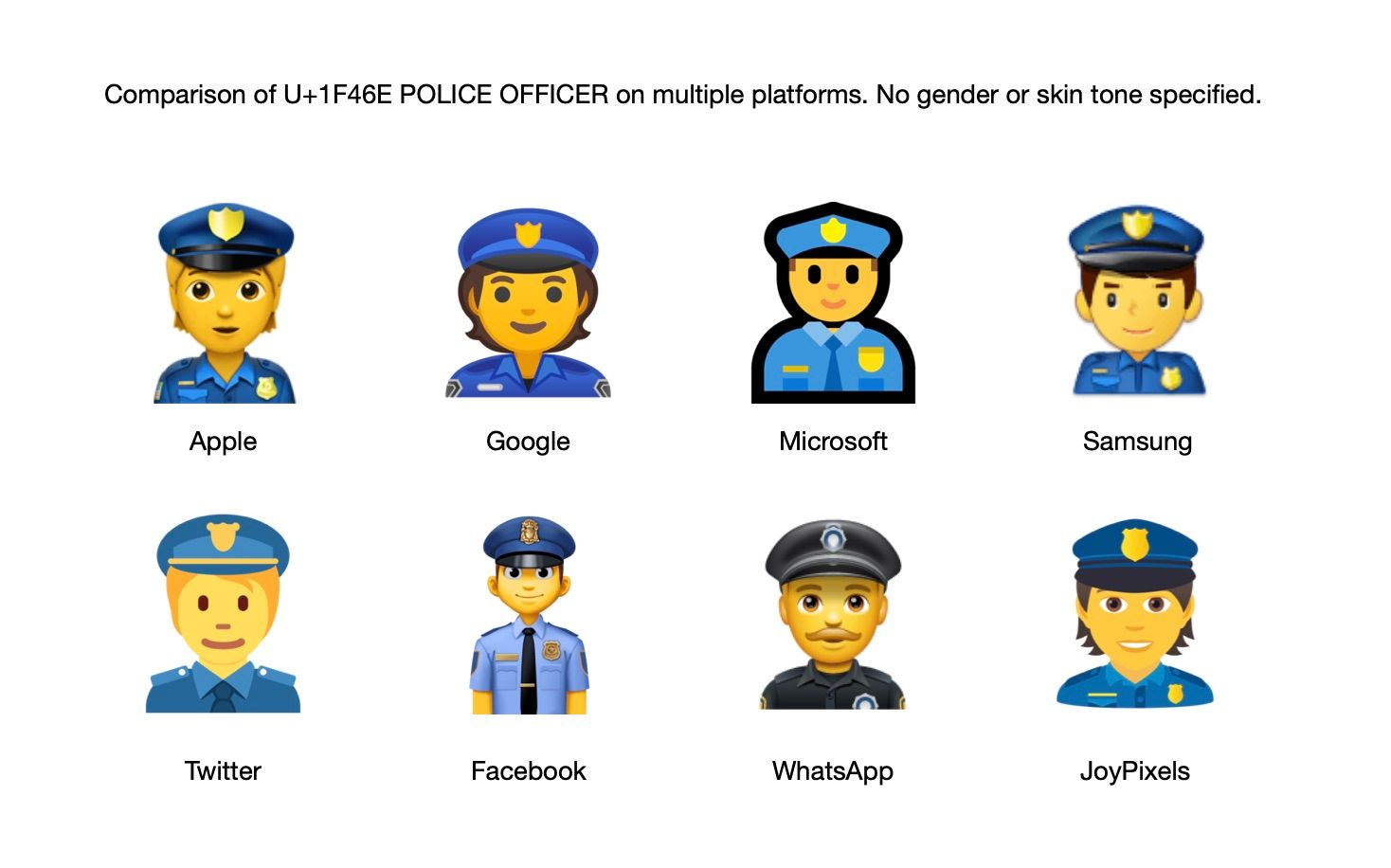 police-officer-emoji-comparison-emojipedia
