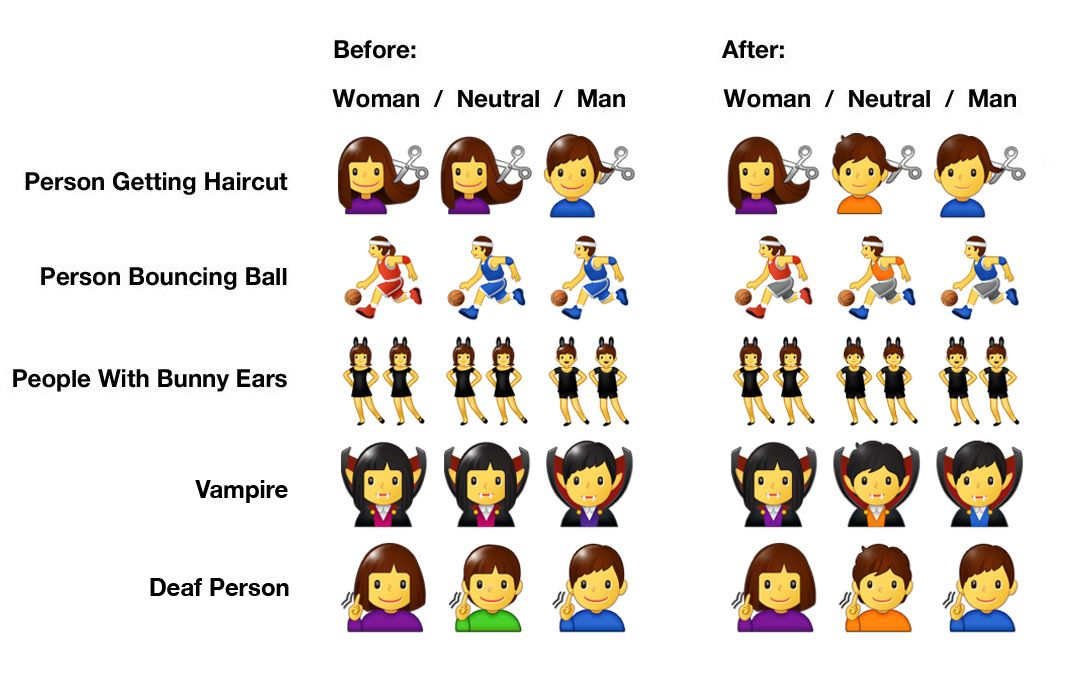 Emojipedia-Samsung-One-UI-2_5-Gender-Neutral-Comparison-Image