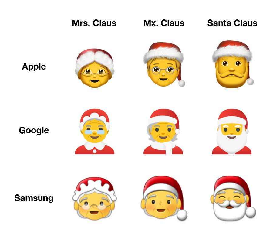 Emojipedia-Mrs-Claus-Mx-Claus-Santa-Claus-Comparison-2