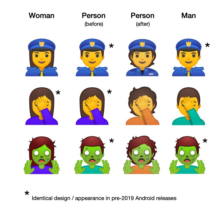android-people-2019-emojipedia