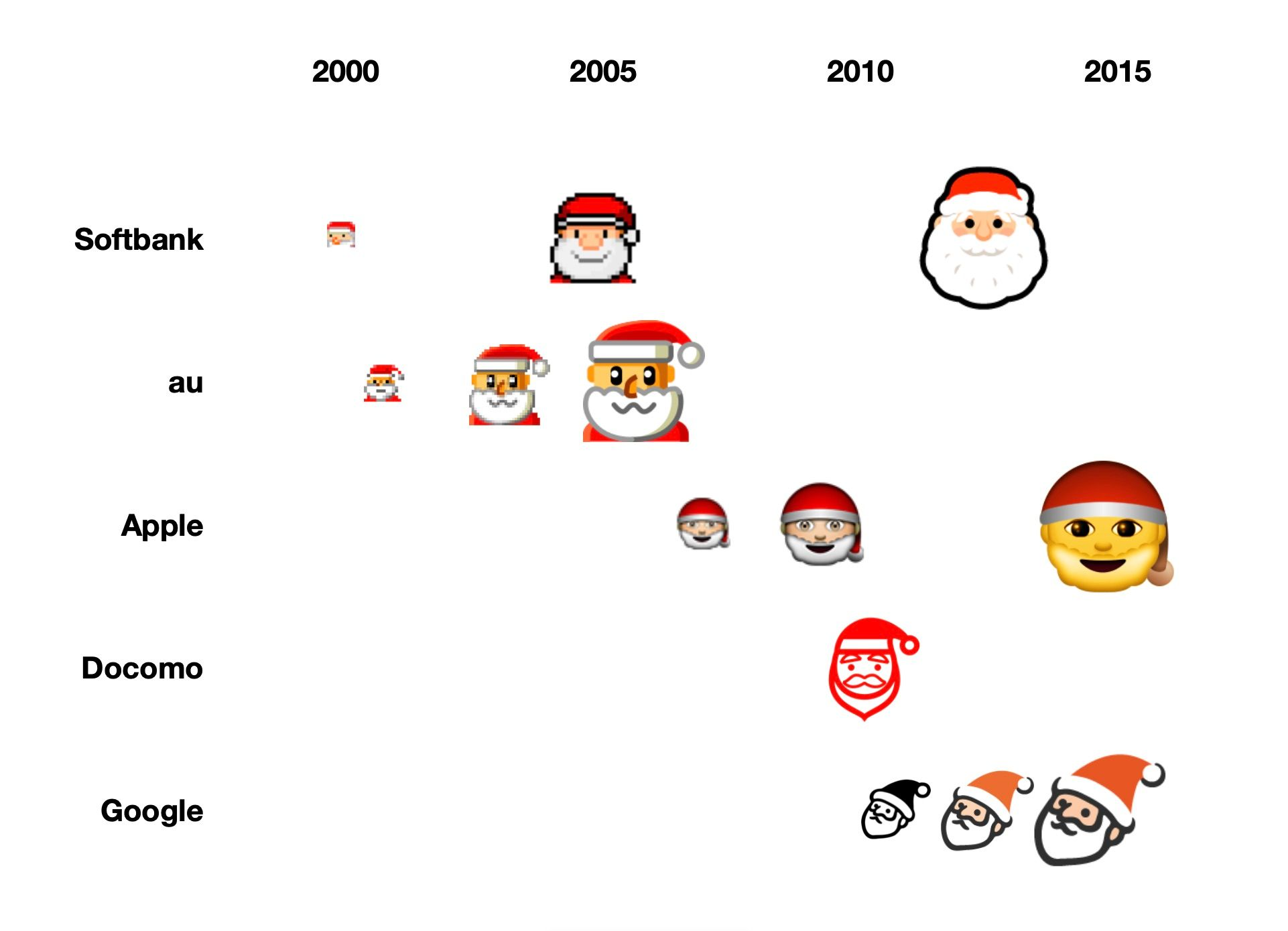 origin-of-santa-claus-emoji-emojipedia