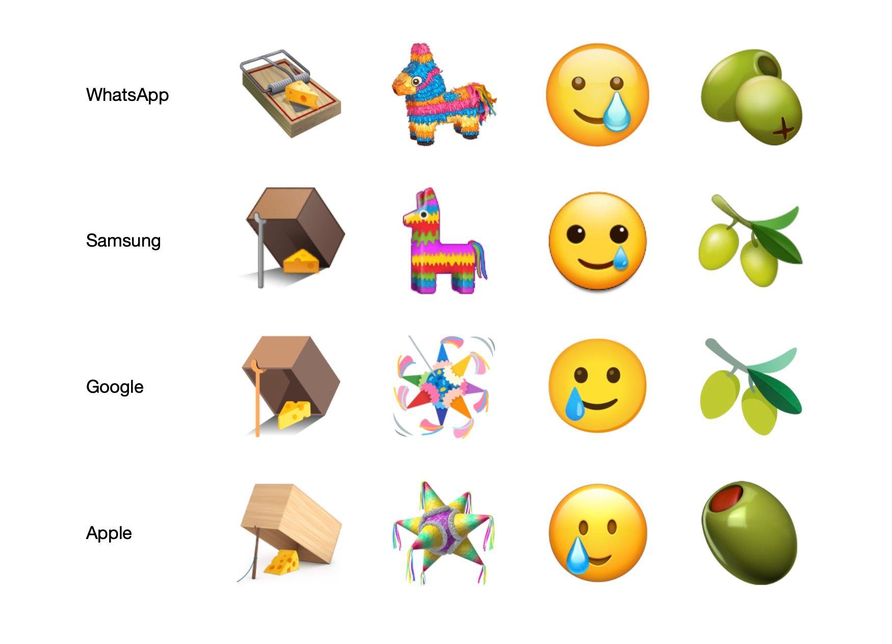 whatsapp-apple-google-samsung-emoji-comparison
