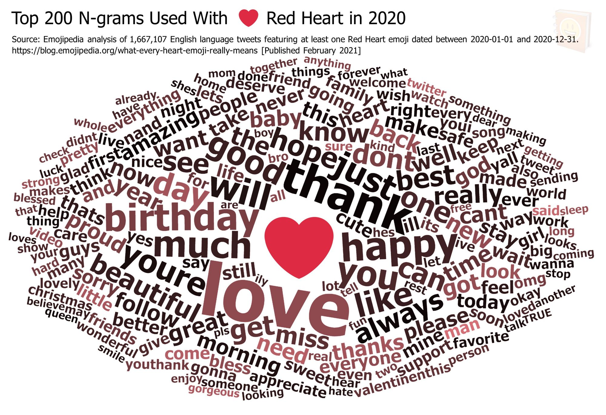 What Every Heart Emoji Really Means