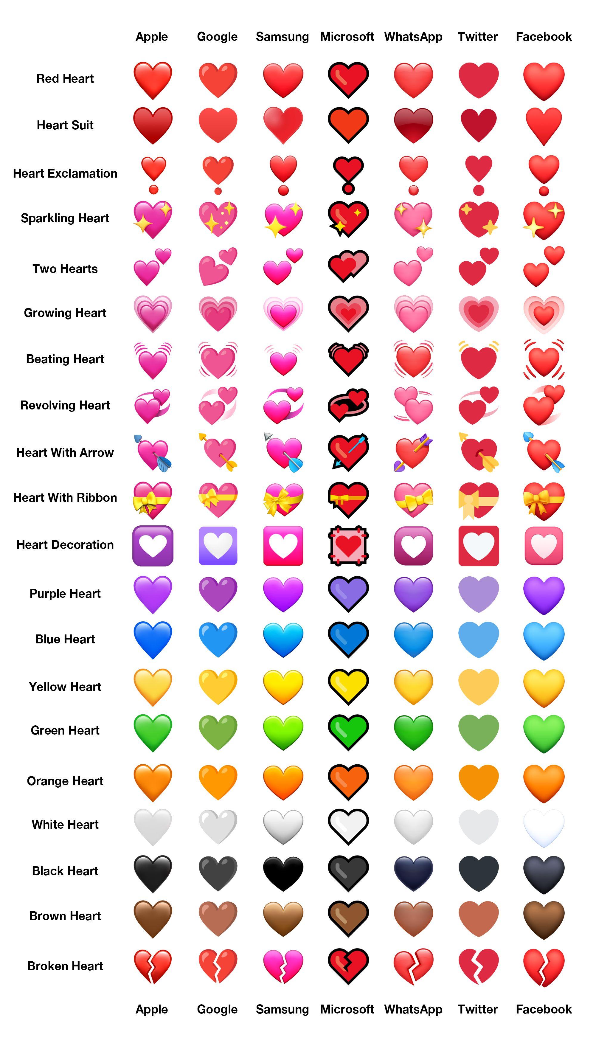 Emojipedia-Hearts-Vendor-Comparison