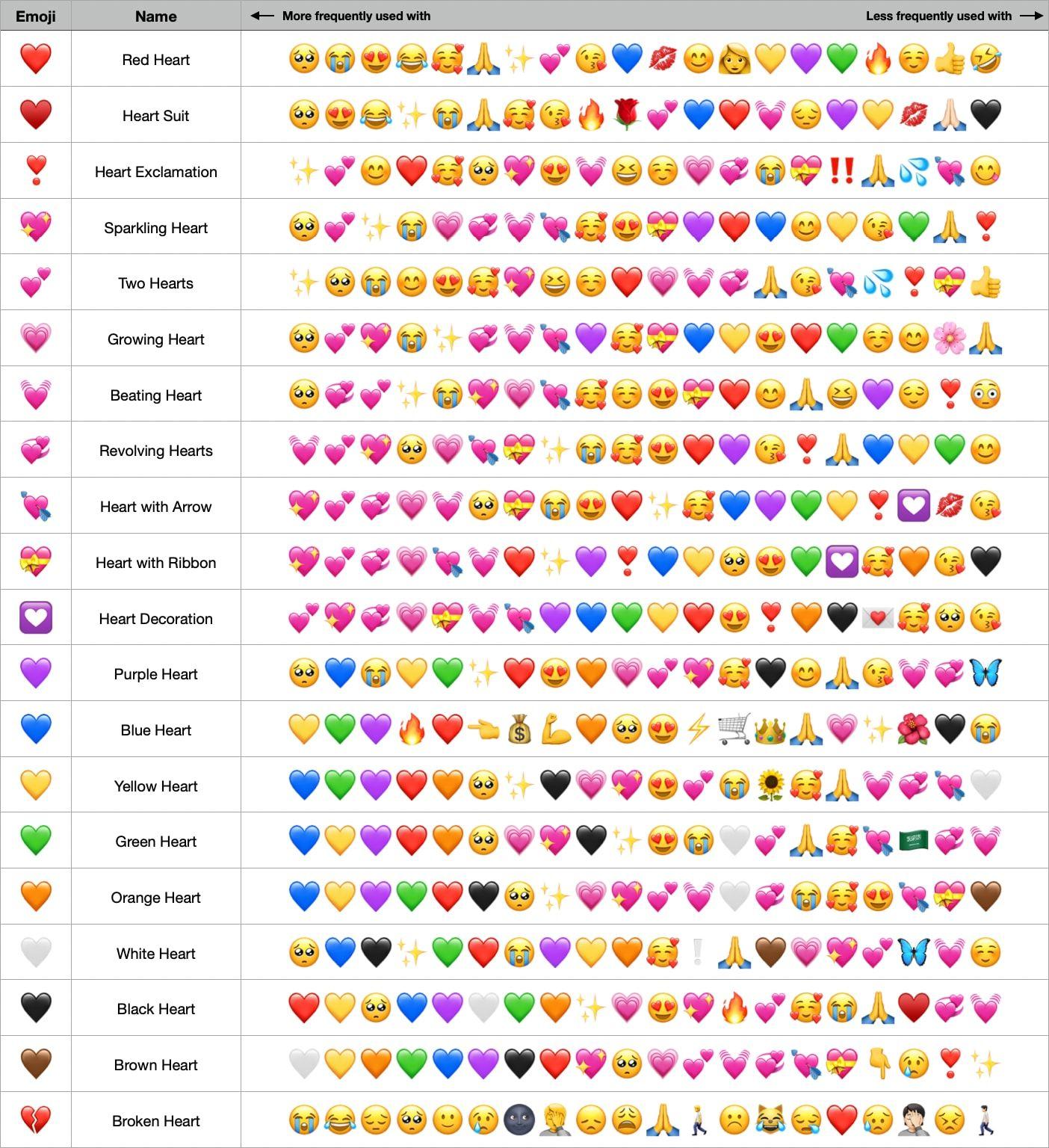 related-hearts-emojipedia-2021
