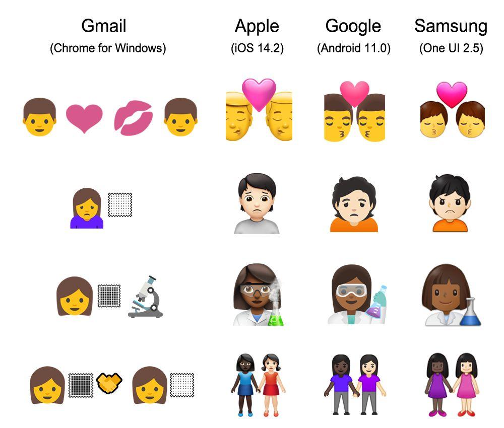 Emojipedia-Gmail-Outdated-Emoji-Support-Comparison-Image
