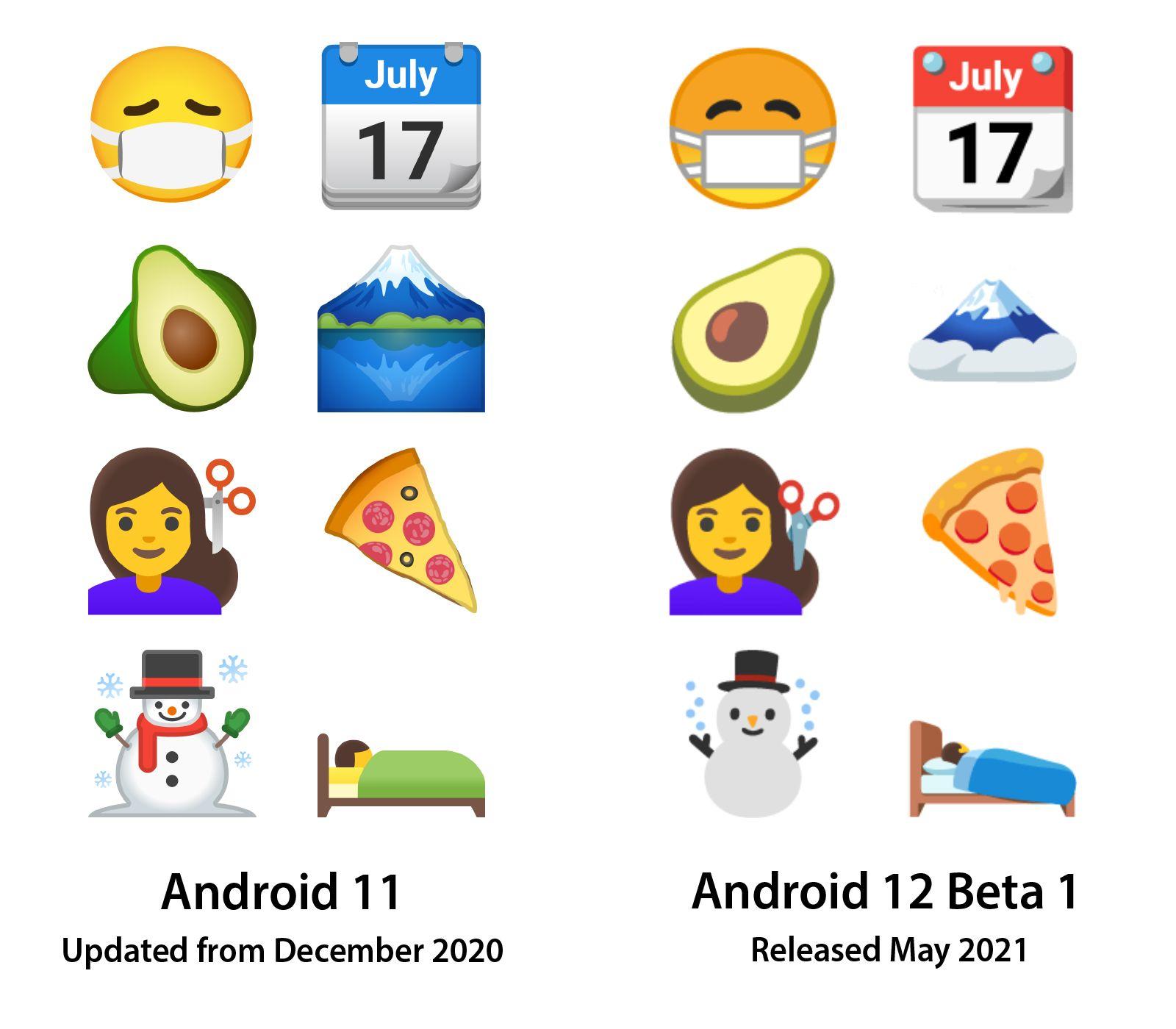Emojipedia-Android-12_0-Beta-Changed-Comparison-1