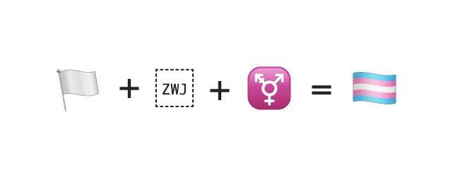 trans-flag-whatsapp-emojipedia-sequence
