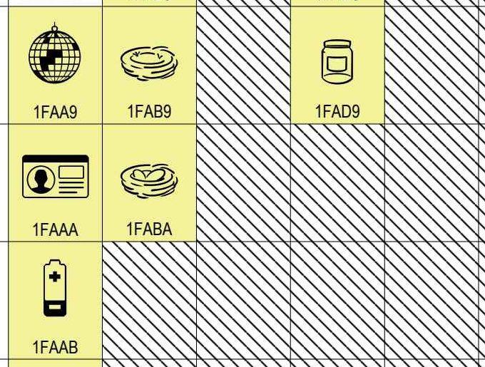 Emojipedia-Unicode-14-New-Emoji-Designs-Chart-Examples