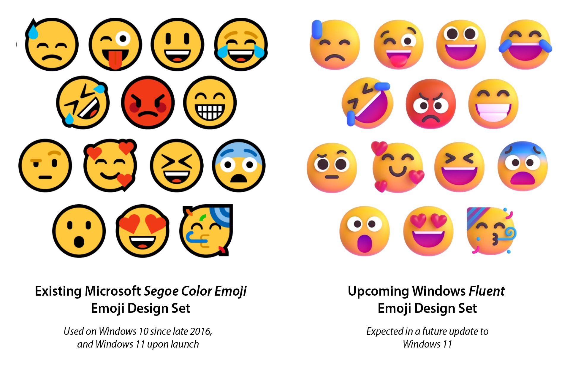Emojipedia-Windows-11-Launch-Segoe-Fluent-Comparison