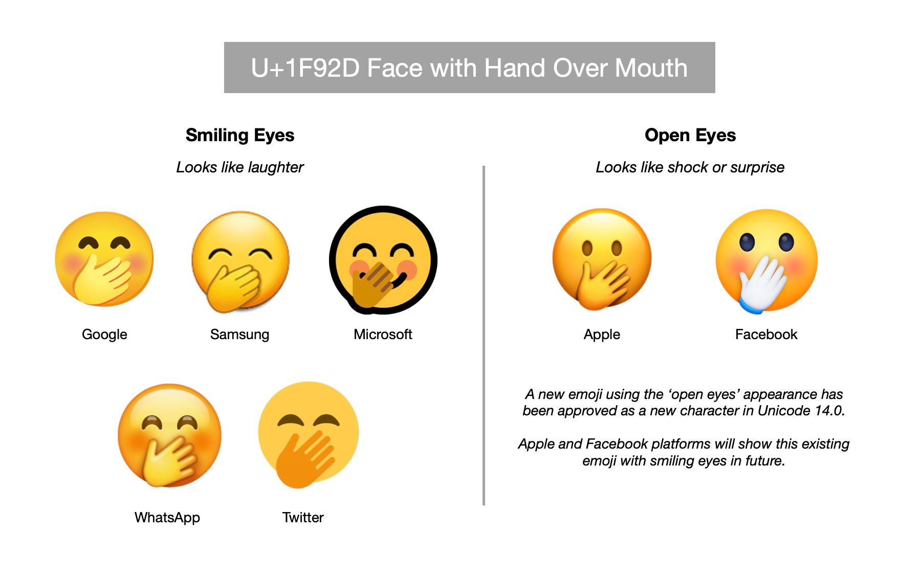 hand-over-mouth-emojipedia-emoji-14-0