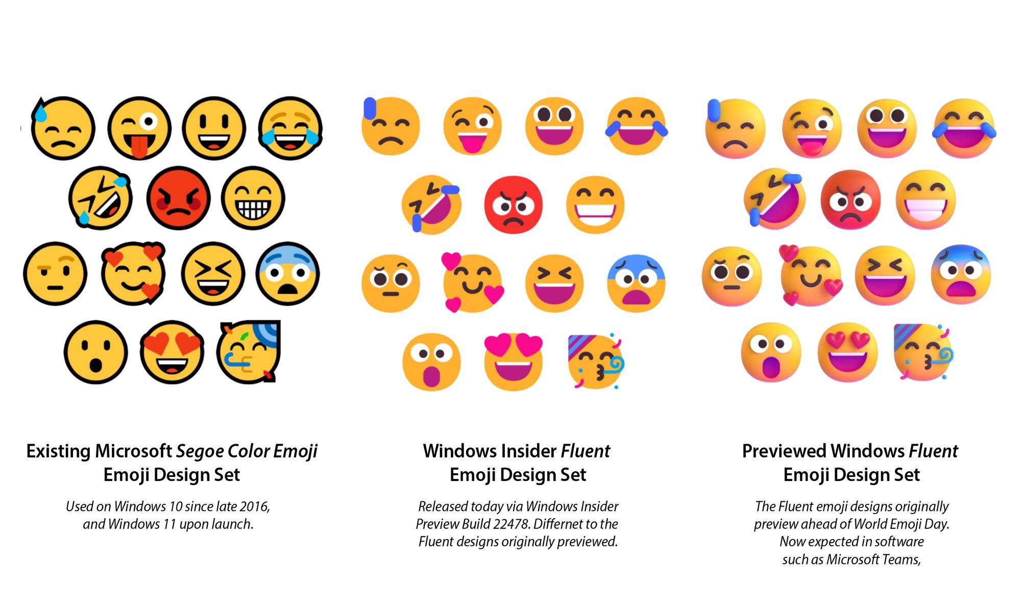 Emojipedia-Windows-11-Fluent-Debut-Comparison