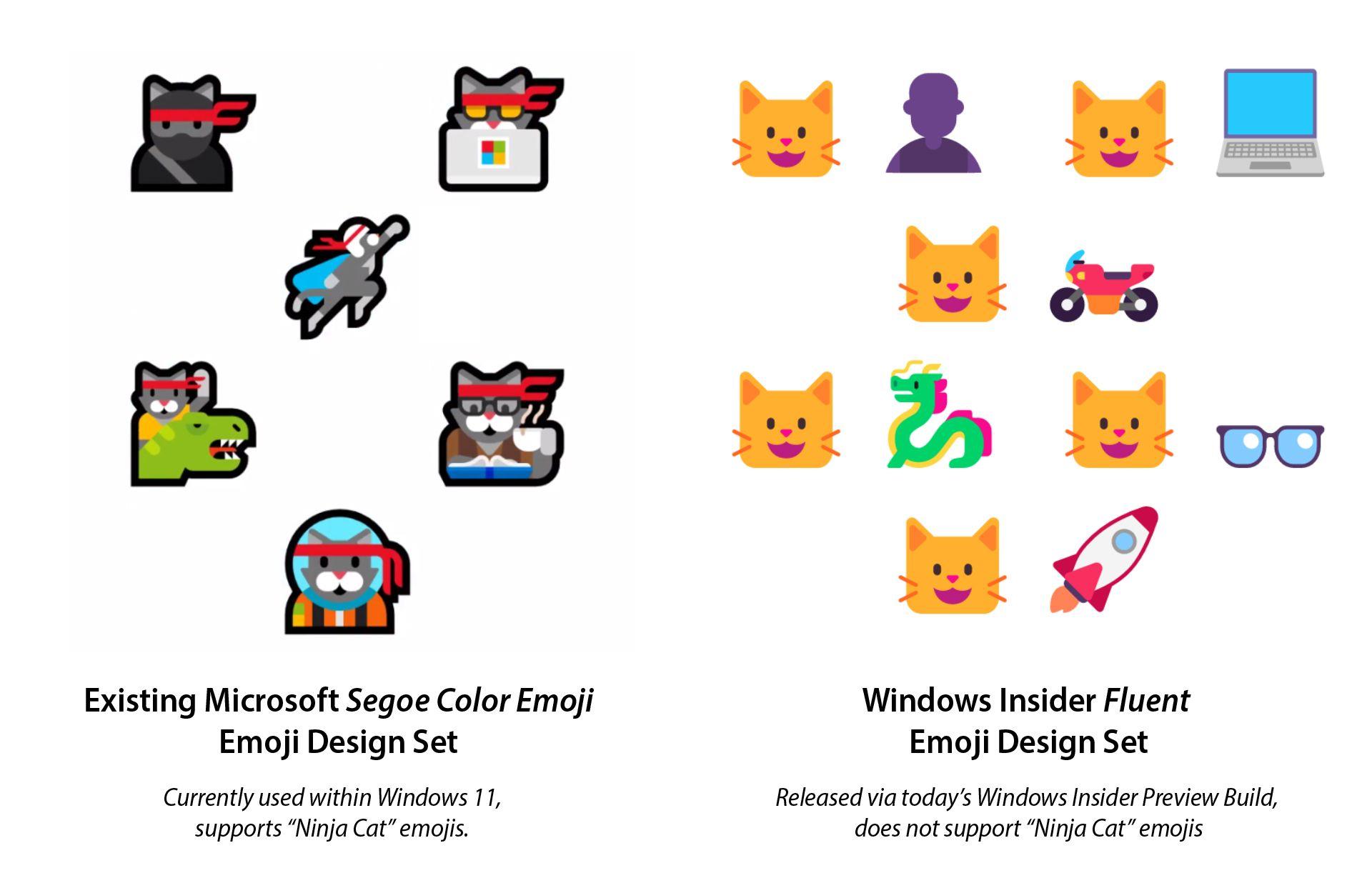 Emojipedia-Windows-11-Launch-Segoe-Fluent-Launch-NINJA-CAT-1