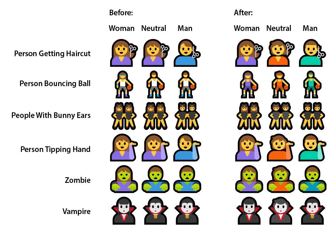 Emojipedia-Windows-11-People-Gender-Design-Comparison