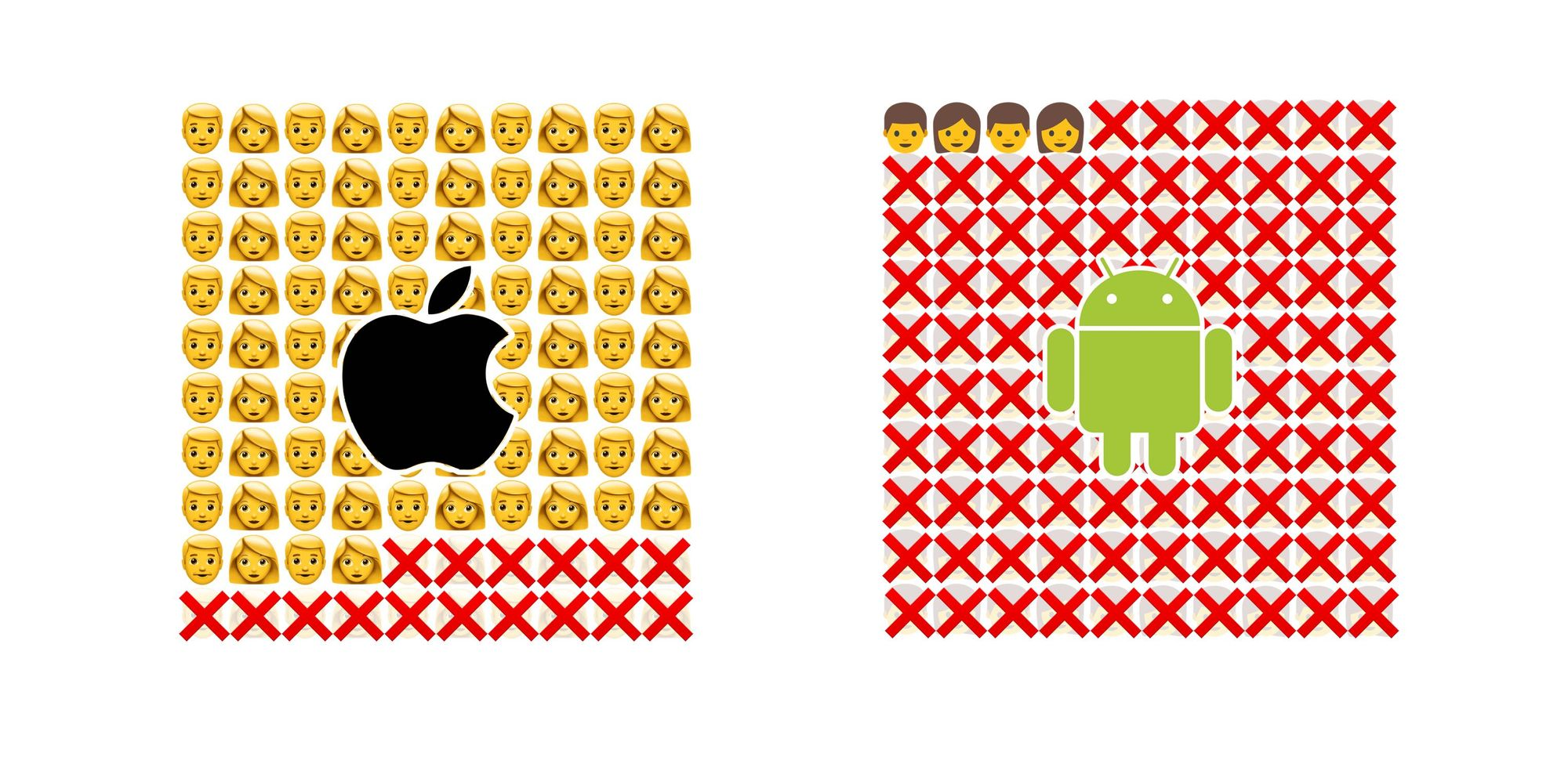 download emoji iphone di android