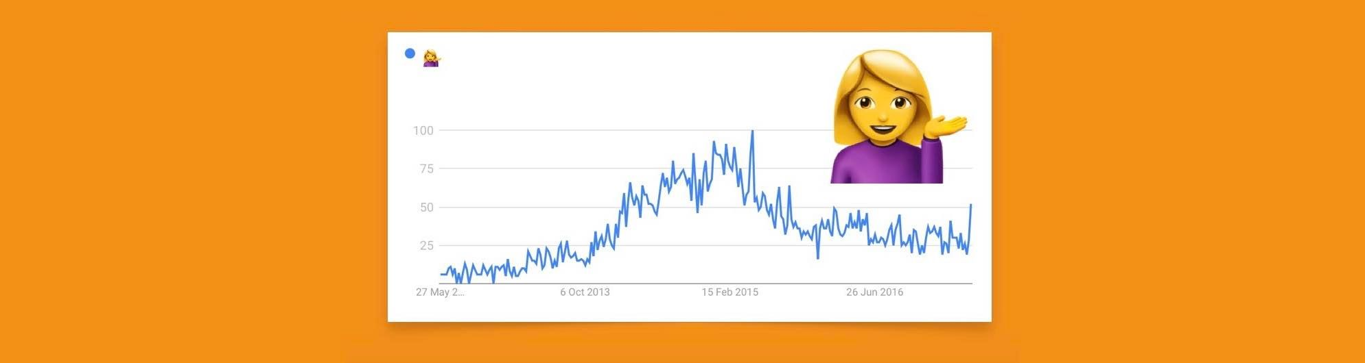 Emoji Trends Are Here