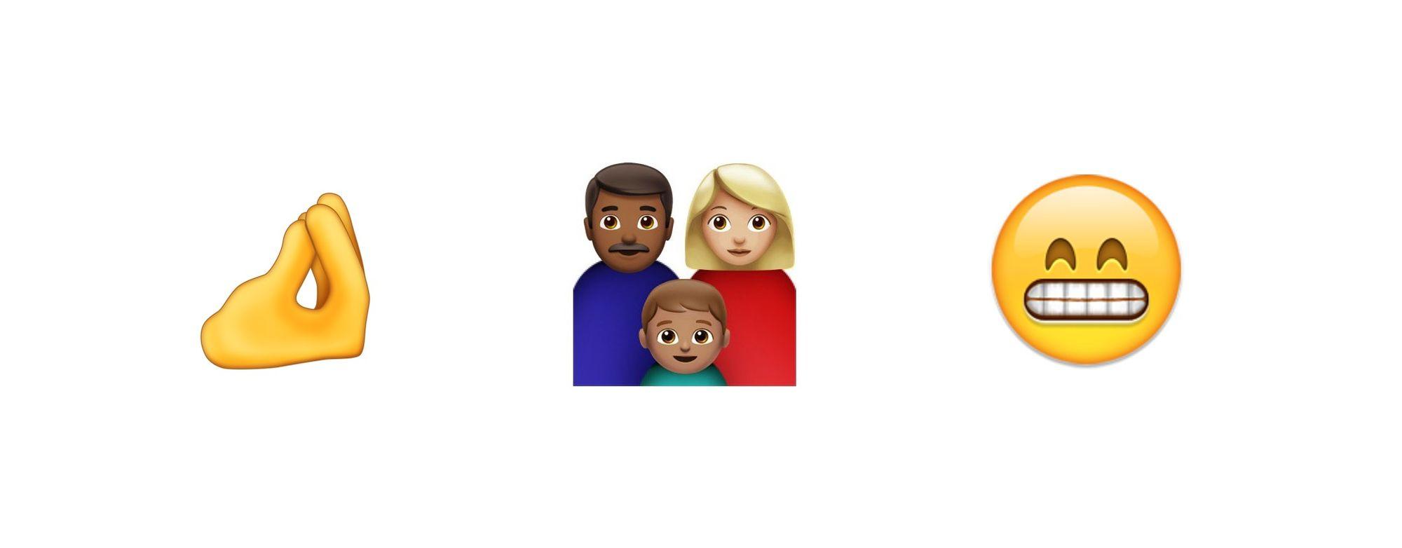 Top Emoji Requests 2017