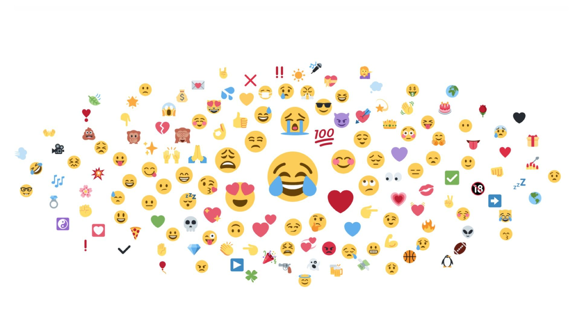 Emoji Sentiment Analysis 2015-2017